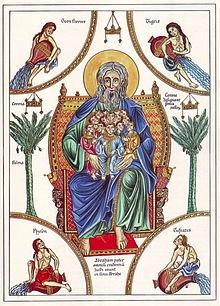 Der Schoß Abrahams (aus dem Hortus Deliciarum, 12. Jahrhundert)